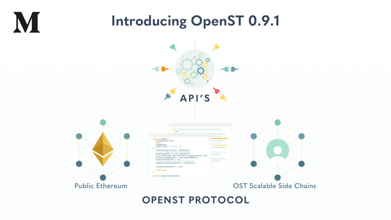 Introducing OpenST 0.9.1